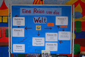 Projekte aus den klassen schulleben grundschule - Schulfest ideen ...